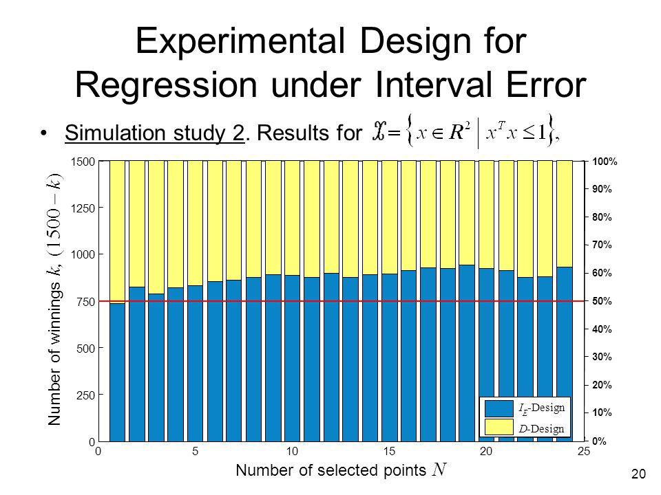 20 Experimental Design for Regression under Interval Error Simulation study 2.