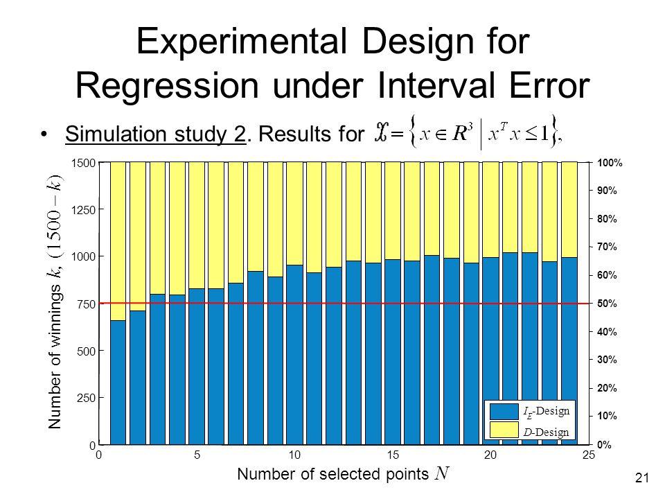 21 Experimental Design for Regression under Interval Error Simulation study 2.
