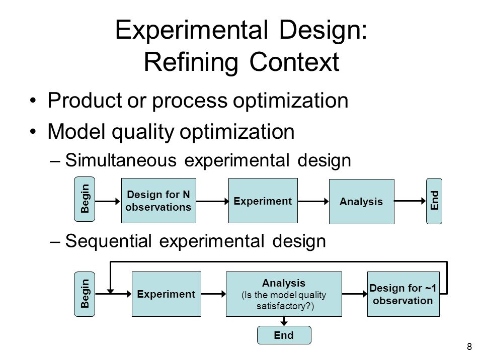 8 –Sequential experimental design –Simultaneous experimental design Experimental Design: Refining Context Product or process optimization Model quality optimization Experiment Analysis (Is the model quality satisfactory ) Design for ~1 observation End Begin Experiment Analysis Design for N observations End Begin
