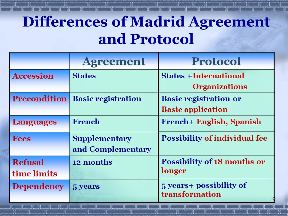 9 Differences of Madrid Agreement and Protocol Agreement Accession States Precondition Basic registration Languages French Fees Supplementary and Complementary Refusal time limits 12 months Dependency 5 years Protocol States +International Organizations Basic registration or Basic application French+ English, Spanish Possibility of individual fee Possibility of 18 months or longer 5 years+ possibility of transformation