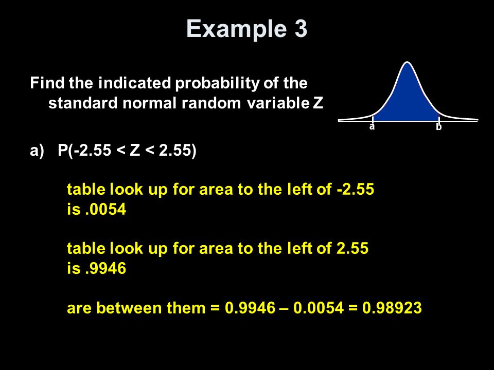 Example 3 Find the indicated probability of the standard normal random variable Z a)P(-2.55 < Z < 2.55) table look up for area to the left of -2.55 is