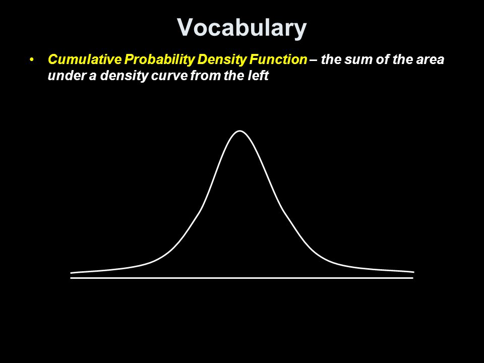 Vocabulary Cumulative Probability Density Function – the sum of the area under a density curve from the left