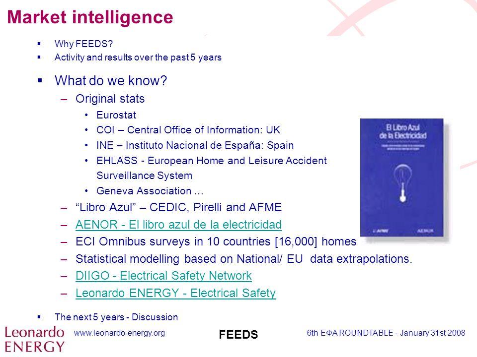 www.leonardo-energy.org6th EΦA ROUNDTABLE - January 31st 2008 FEEDS Market intelligence  Why FEEDS.