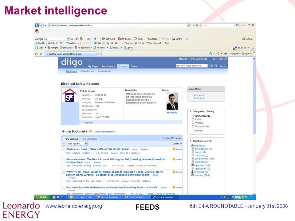 www.leonardo-energy.org6th EΦA ROUNDTABLE - January 31st 2008 FEEDS Market intelligence
