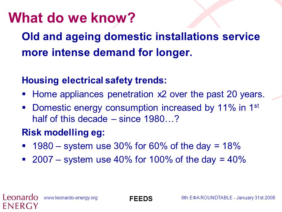 www.leonardo-energy.org6th EΦA ROUNDTABLE - January 31st 2008 FEEDS What do we know? Old and ageing domestic installations service more intense demand