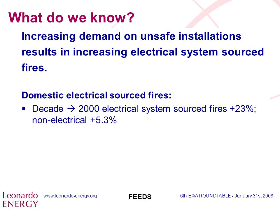 www.leonardo-energy.org6th EΦA ROUNDTABLE - January 31st 2008 FEEDS What do we know? Increasing demand on unsafe installations results in increasing e