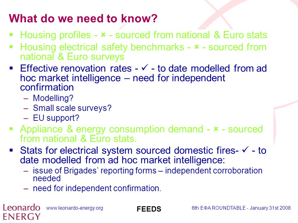www.leonardo-energy.org6th EΦA ROUNDTABLE - January 31st 2008 FEEDS What do we need to know?  Housing profiles -  - sourced from national & Euro sta