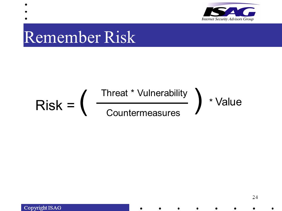 Copyright ISAG 24 Remember Risk Risk = ( Threat * Vulnerability Countermeasures ) * Value
