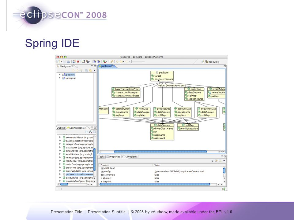 Presentation Title | Presentation Subtitle | © 2008 by «Author»; made available under the EPL v1.0 Spring IDE