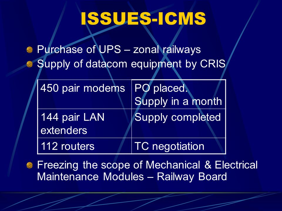 ISSUES-ICMS Purchase of UPS – zonal railways Supply of datacom equipment by CRIS Freezing the scope of Mechanical & Electrical Maintenance Modules – R