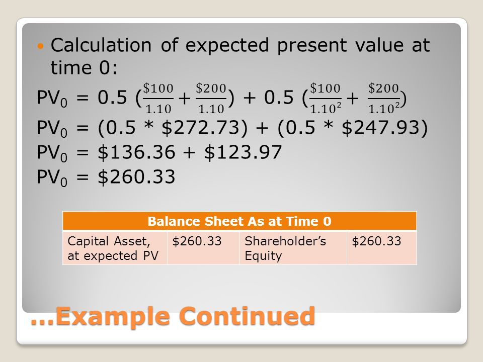 …Example Continued Balance Sheet As at Time 0 Capital Asset, at expected PV $260.33Shareholder's Equity $260.33