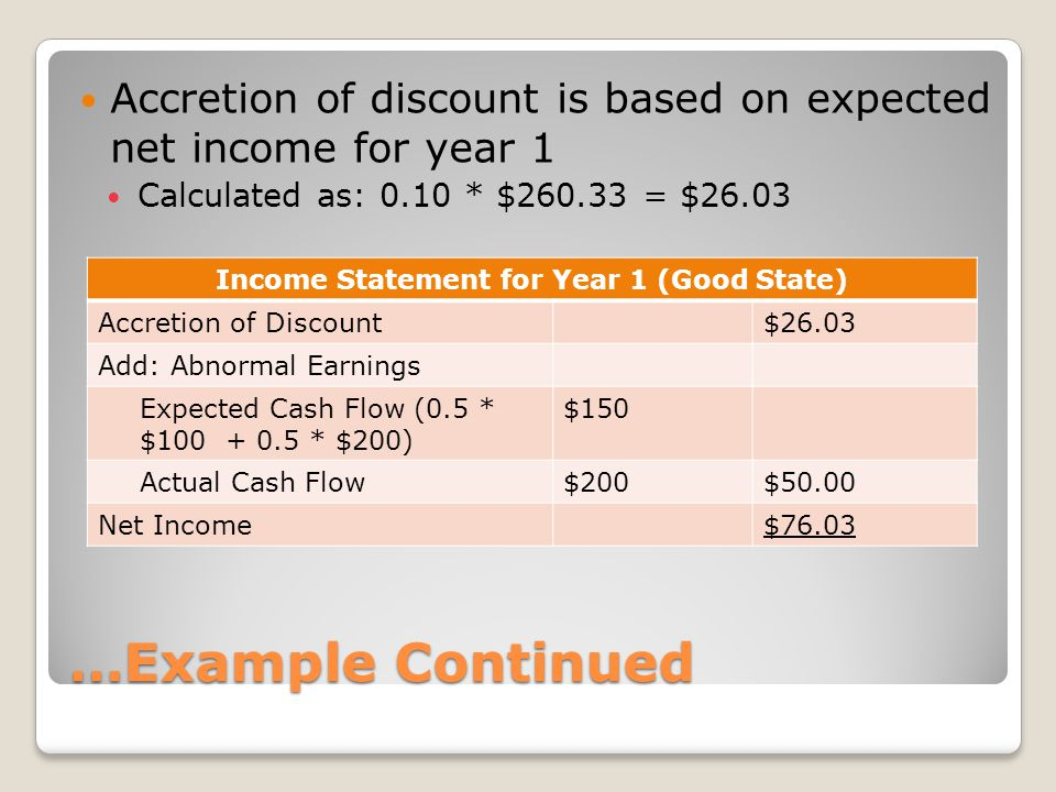 …Example Continued Accretion of discount is based on expected net income for year 1 Calculated as: 0.10 * $260.33 = $26.03 Income Statement for Year 1