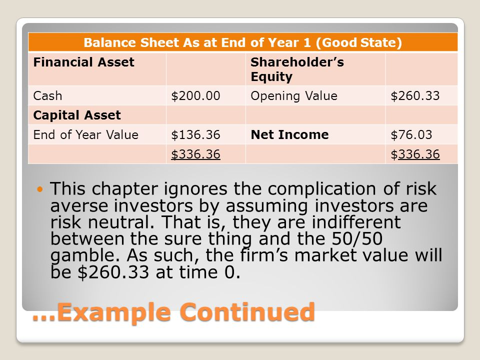 …Example Continued Balance Sheet As at End of Year 1 (Good State) Financial AssetShareholder's Equity Cash$200.00Opening Value$260.33 Capital Asset En