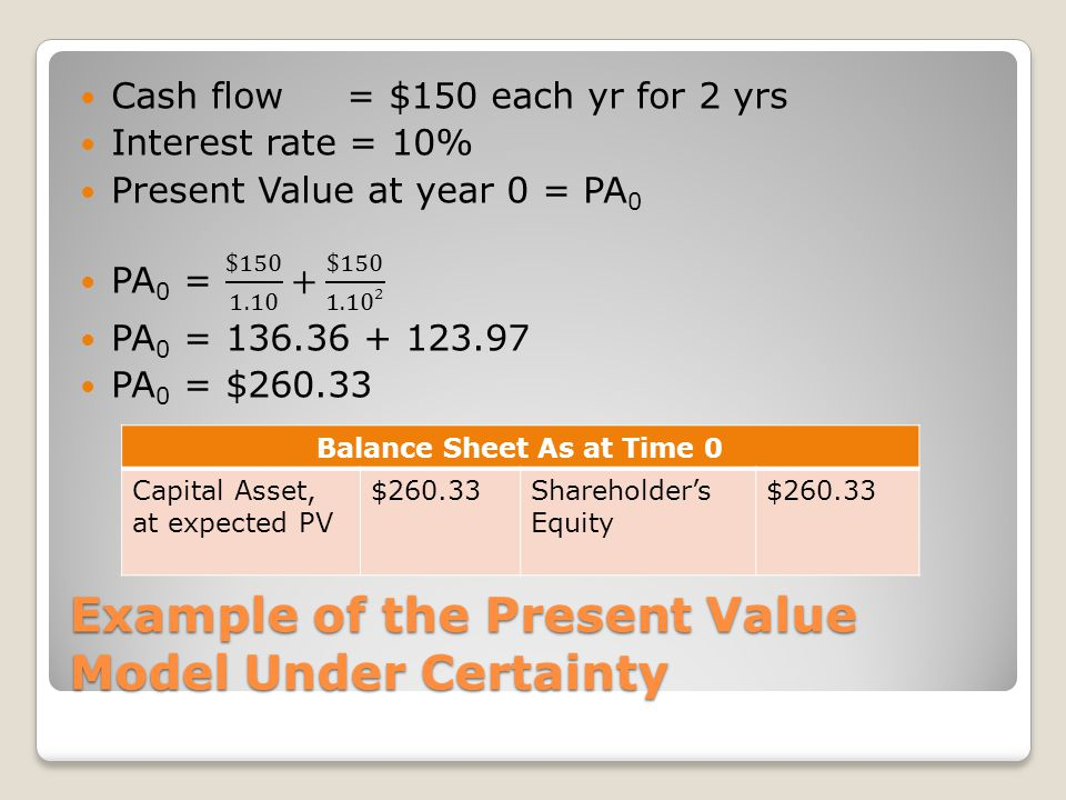 Example of the Present Value Model Under Certainty Balance Sheet As at Time 0 Capital Asset, at expected PV $260.33Shareholder's Equity $260.33