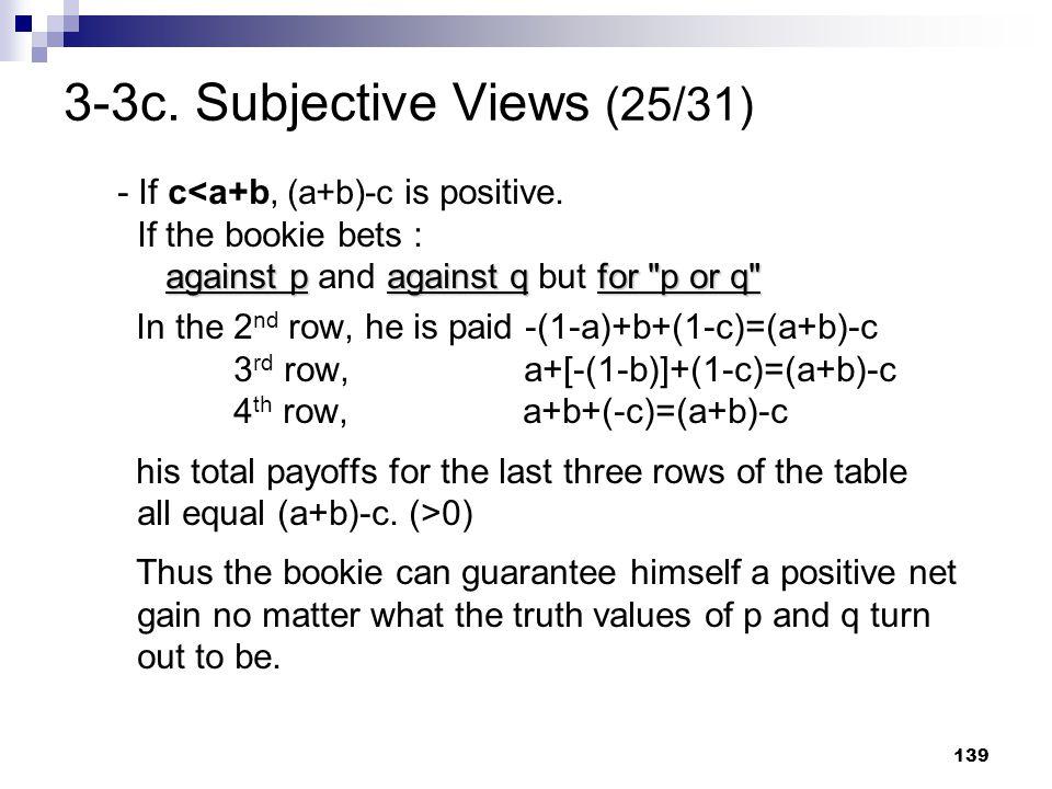 139 3-3c. Subjective Views (25/31) against pagainst qfor