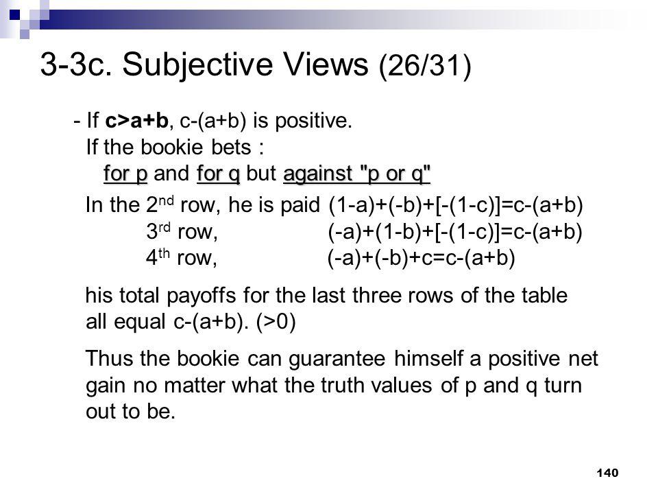 140 3-3c. Subjective Views (26/31) for pfor qagainst