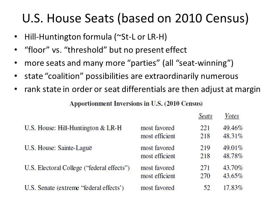 U.S. House Seats (based on 2010 Census) Hill-Huntington formula (~St-L or LR-H) floor vs.