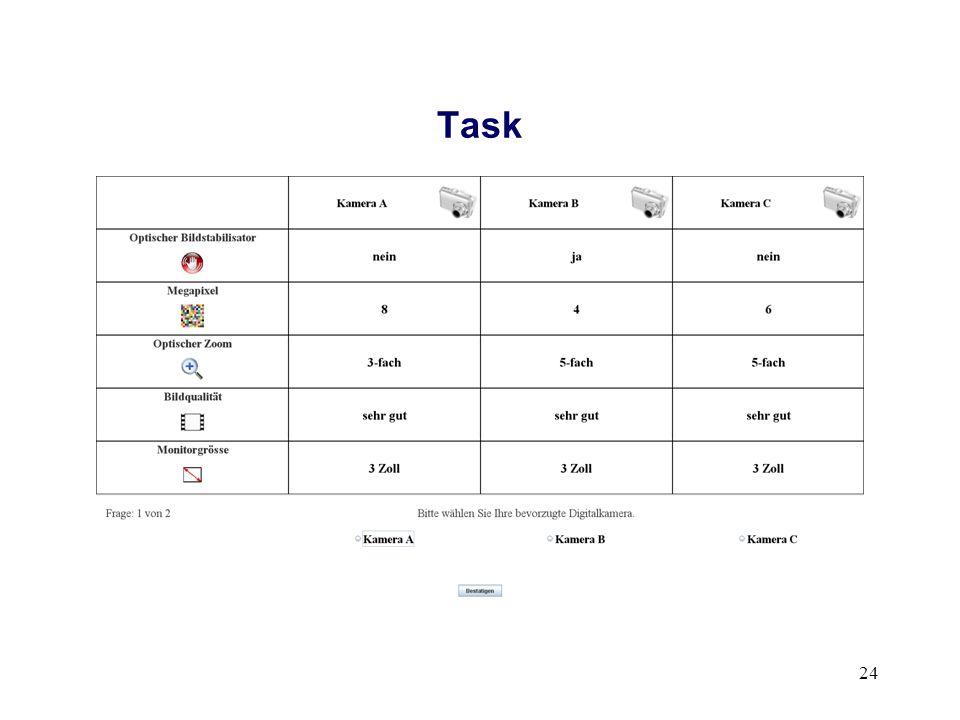 Task 24