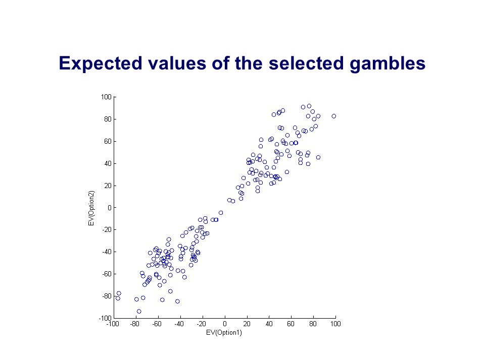 Expected values of the selected gambles