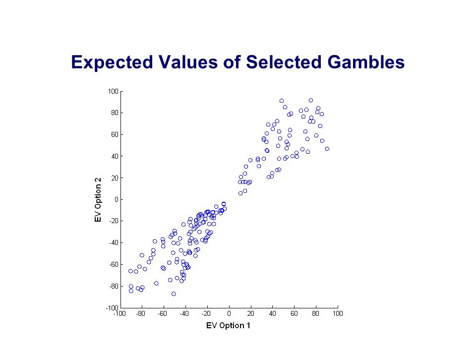 Expected Values of Selected Gambles
