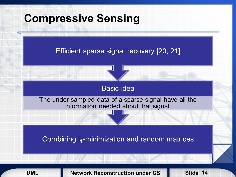 DML SlideNetwork Reconstruction under CS Compressive Sensing Combining l1-minimization and random matrices Basic idea The under-sampled data of a spar