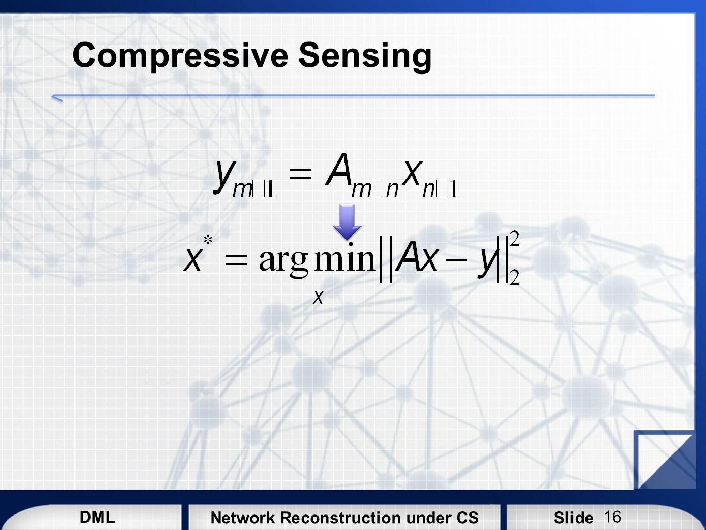 DML SlideNetwork Reconstruction under CS Compressive Sensing 16