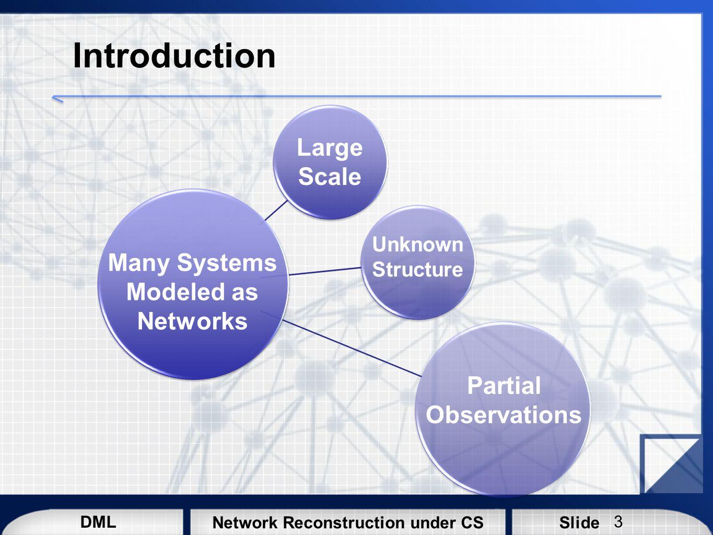 DML SlideNetwork Reconstruction under CS Proposed Framework 34
