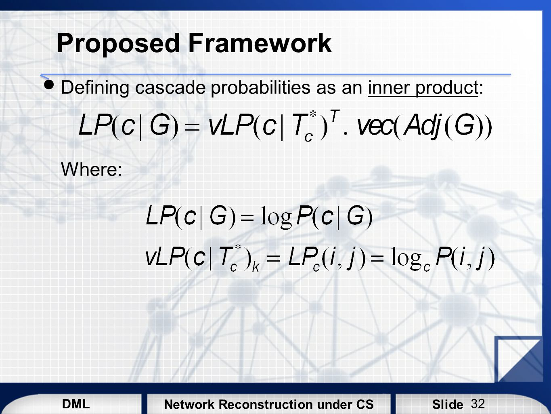 DML SlideNetwork Reconstruction under CS Proposed Framework Defining cascade probabilities as an inner product: Where: 32