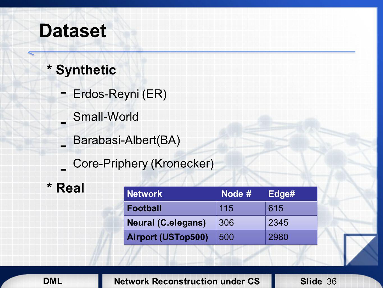 DML SlideNetwork Reconstruction under CS Dataset * Synthetic  Erdos-Reyni (ER)  Small-World  Barabasi-Albert(BA)  Core-Priphery (Kronecker) * Real