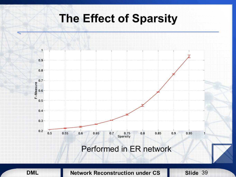 DML SlideNetwork Reconstruction under CS The Effect of Sparsity Performed in ER network 39