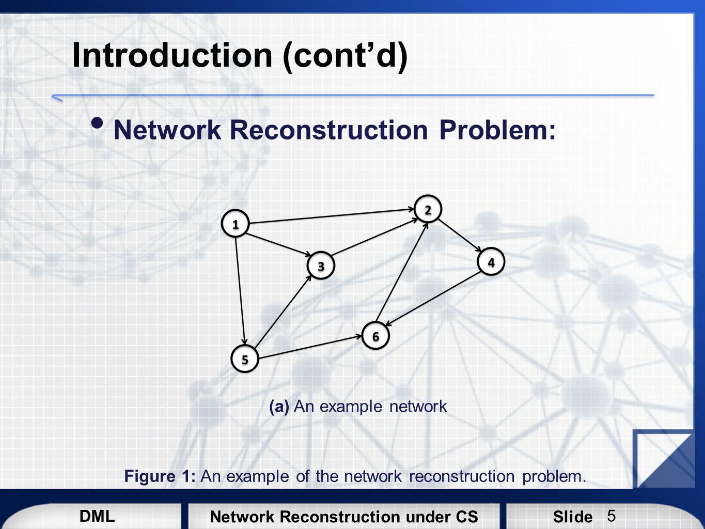DML SlideNetwork Reconstruction under CS Dataset * Synthetic  Erdos-Reyni (ER)  Small-World  Barabasi-Albert(BA)  Core-Priphery (Kronecker) * Real 36