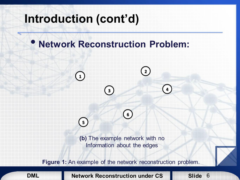 DML SlideNetwork Reconstruction under CS Introduction (cont'd) Network Reconstruction Problem: Figure 1: An example of the network reconstruction problem.