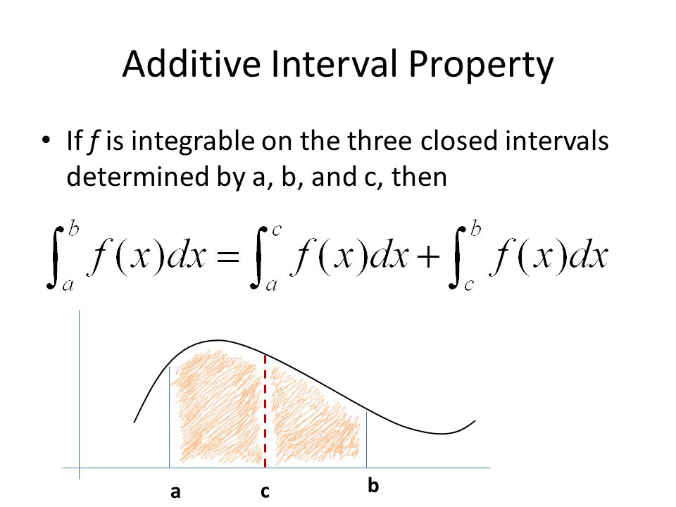 Additive Interval Property If f is integrable on the three closed intervals determined by a, b, and c, then a b c