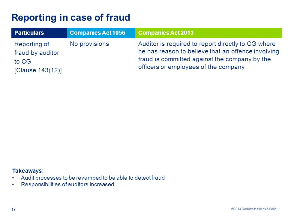 ©2013 Deloitte Haskins & Sells Reporting in case of fraud 17 ParticularsCompanies Act 1956Companies Act 2013 Reporting of fraud by auditor to CG [Clause 143(12)] No provisionsAuditor is required to report directly to CG where he has reason to believe that an offence involving fraud is committed against the company by the officers or employees of the company Takeaways: Audit processes to be revamped to be able to detect fraud Responsibilities of auditors increased