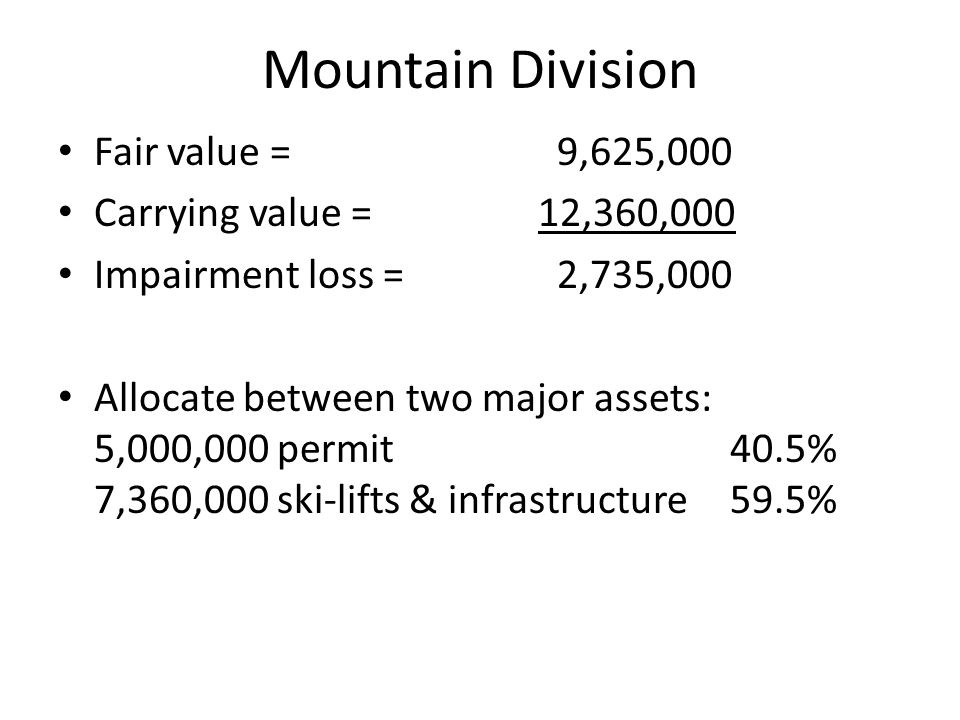 Snowy Ridge Ski Resort Case – fair values from Question 3 Carrying ValueFair Value Land held for development16,800K13,898K Mountain Division*12,360K9,