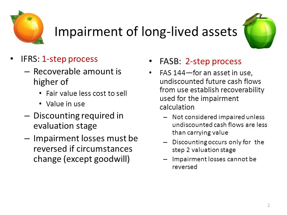 Step 2 – determine GW impairment (if any)