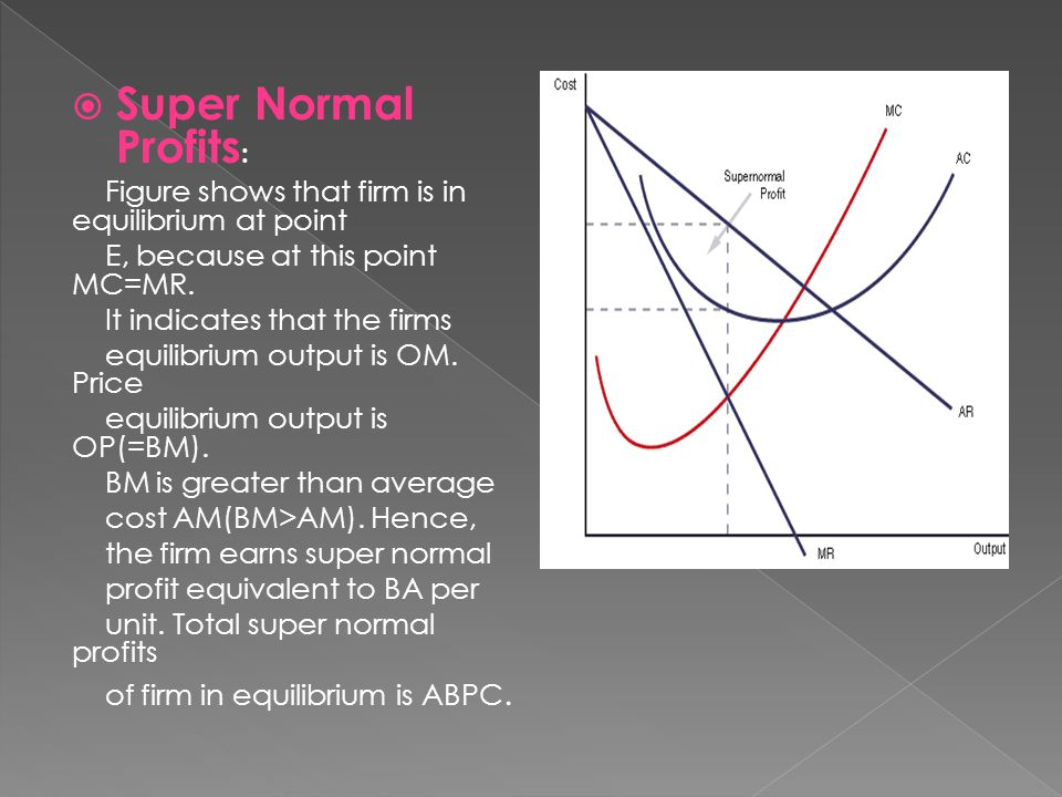  Super Normal Profits : Figure shows that firm is in equilibrium at point E, because at this point MC=MR.