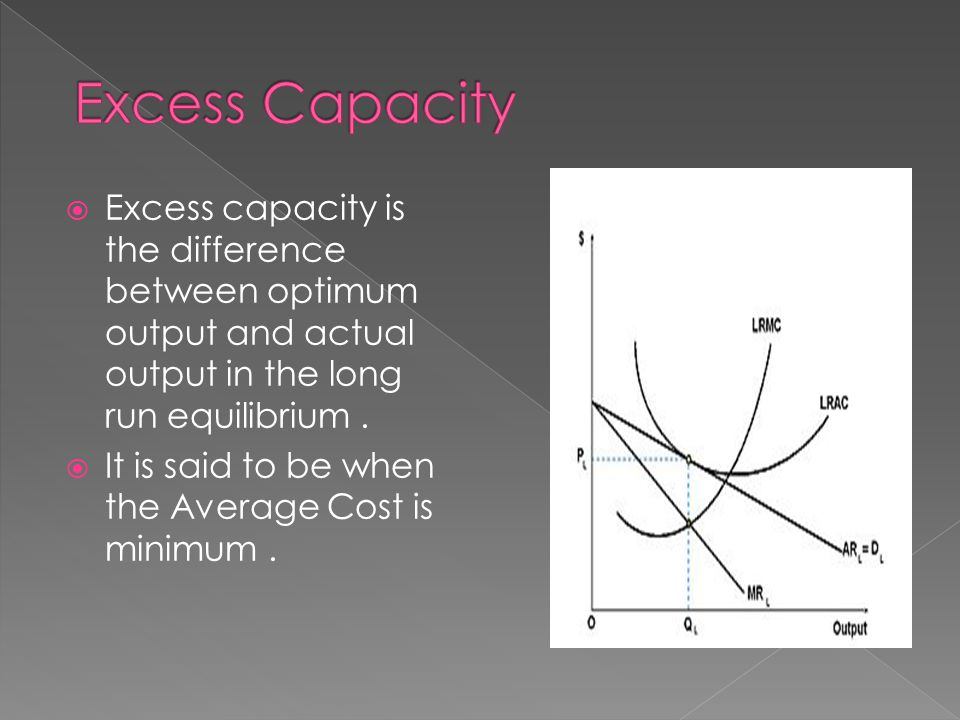  Excess capacity is the difference between optimum output and actual output in the long run equilibrium.
