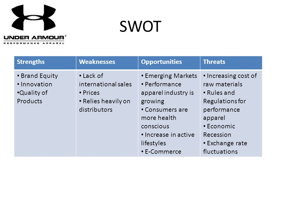 SWOT StrengthsWeaknessesOpportunitiesThreats Brand Equity Innovation Quality of Products Lack of international sales Prices Relies heavily on distribu