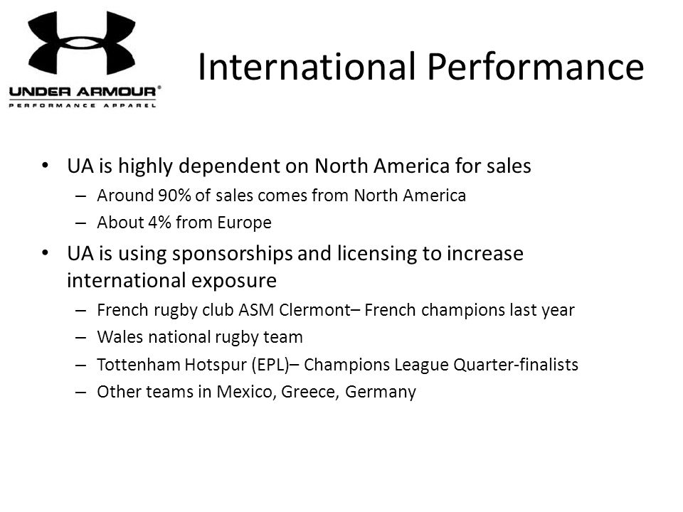 International Performance UA is highly dependent on North America for sales – Around 90% of sales comes from North America – About 4% from Europe UA i