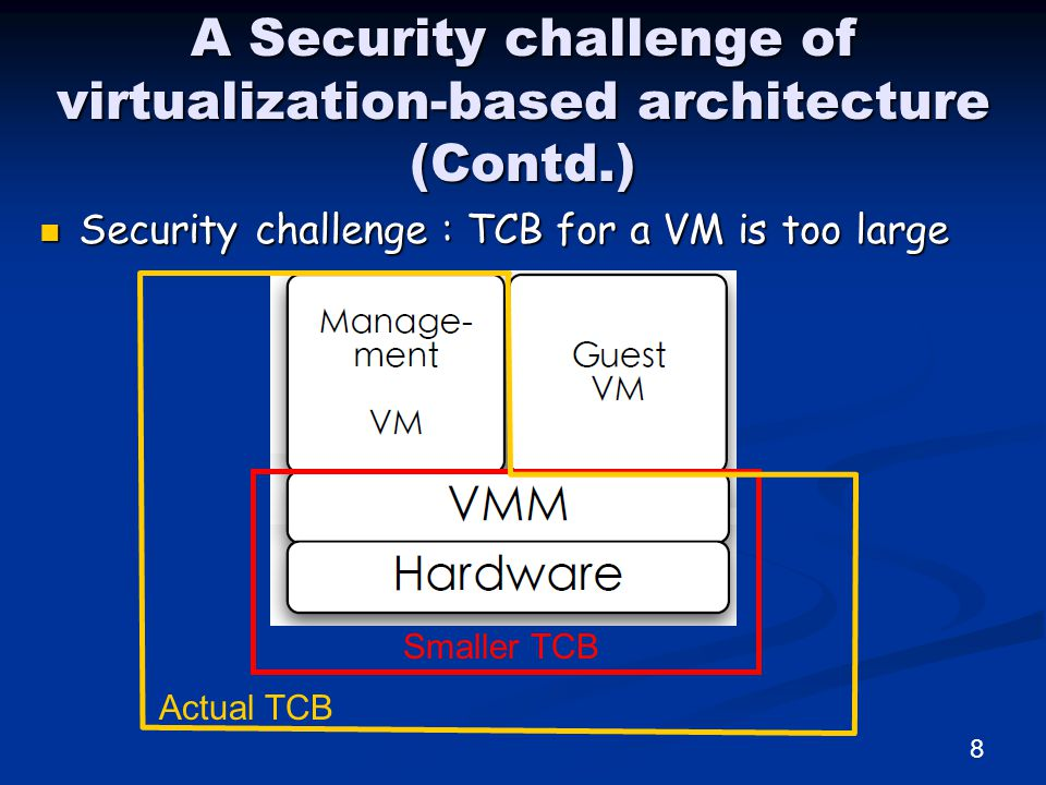 A Security challenge of virtualization-based architecture (Contd.) Security challenge : TCB for a VM is too large Security challenge : TCB for a VM is too large Smaller TCB Actual TCB 8