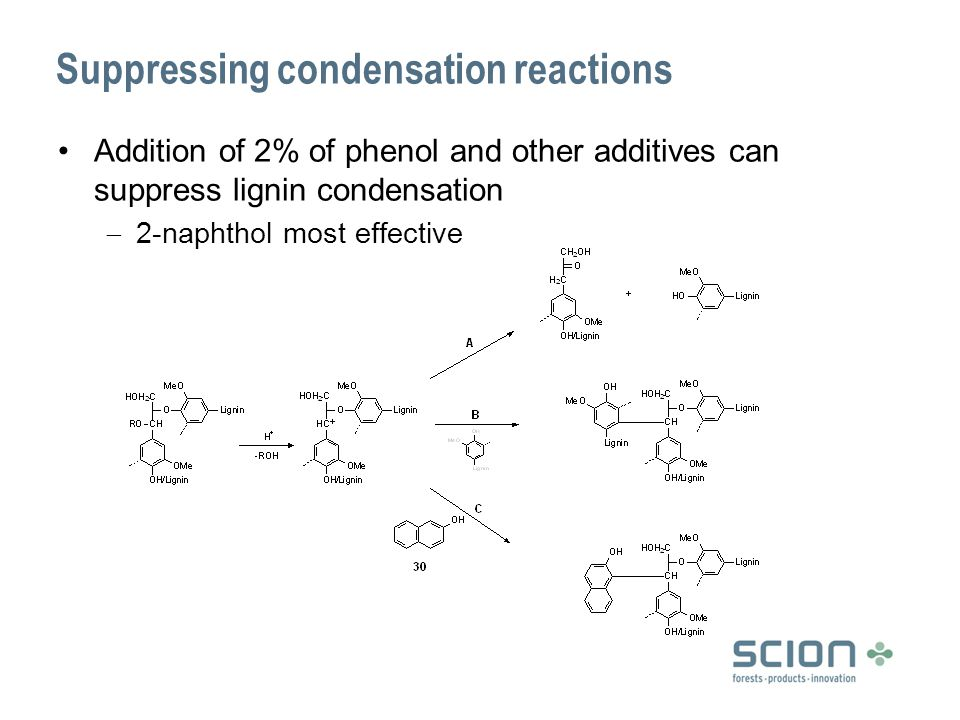 Suppressing condensation reactions Addition of 2% of phenol and other additives can suppress lignin condensation  2-naphthol most effective
