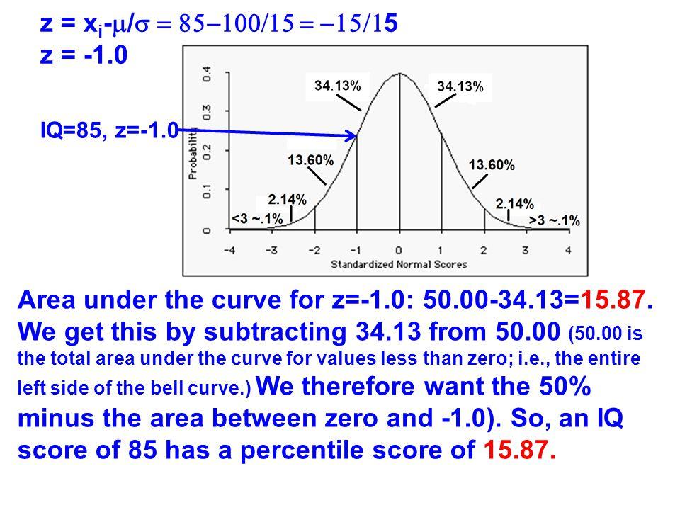 z = x i -  /  5 z = -1.0 Area under the curve for z=-1.0: 50.00-34.13=15.87.