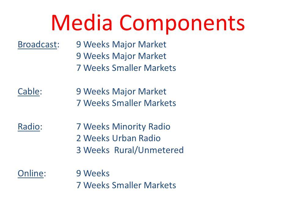 Media Components Broadcast:9 Weeks Major Market 9 Weeks Major Market 7 Weeks Smaller Markets Cable:9 Weeks Major Market 7 Weeks Smaller Markets Radio: