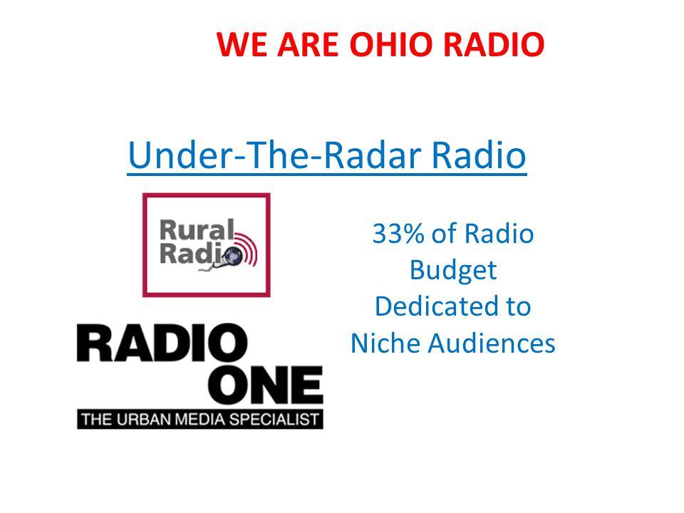 WE ARE OHIO RADIO 33% of Radio Budget Dedicated to Niche Audiences Under-The-Radar Radio