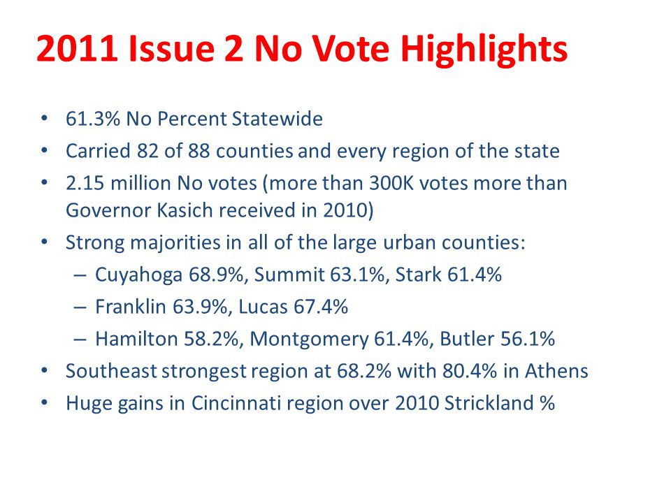 2011 Issue 2 No Vote Highlights 61.3% No Percent Statewide Carried 82 of 88 counties and every region of the state 2.15 million No votes (more than 30