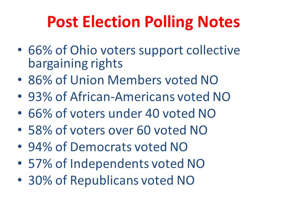 Post Election Polling Notes 66% of Ohio voters support collective bargaining rights 86% of Union Members voted NO 93% of African-Americans voted NO 66