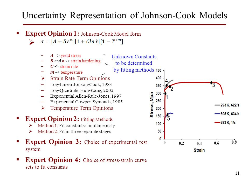 Uncertainty Representation of Johnson-Cook Models  Expert Opinion 1: Johnson-Cook Model form  − A -> yield stress − B and n -> strain hardening − C -> strain rate − m -> temperature  Strain Rate Term Opinions – Log-Linear Jonson-Cook, 1983 – Log-Quadratic Huh-Kang, 2002 – Exponential Allen-Rule-Jones, 1997 – Exponential Cowper-Symonds, 1985  Temperature Term Opinions  Expert Opinion 2: Fitting Methods  Method 1: Fit constants simultaneously  Method 2: Fit in three separate stages  Expert Opinion 3: Choice of experimental test system  Expert Opinion 4: Choice of stress-strain curve sets to fit constants Unknown Constants to be determined by fitting methods 11