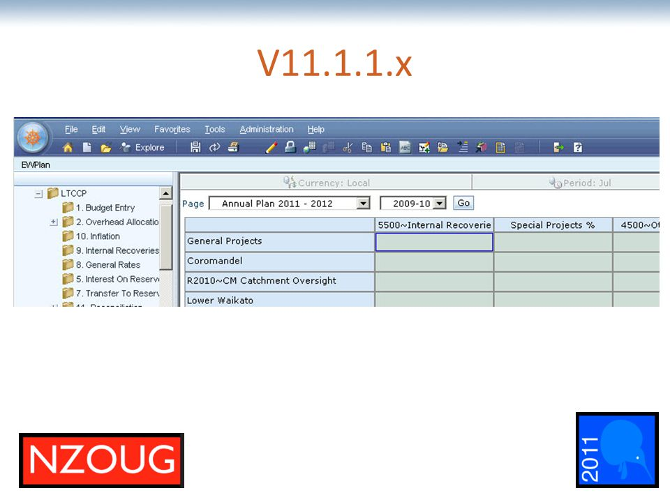The most comprehensive Oracle applications & technology content under one roof V11.1.1.x