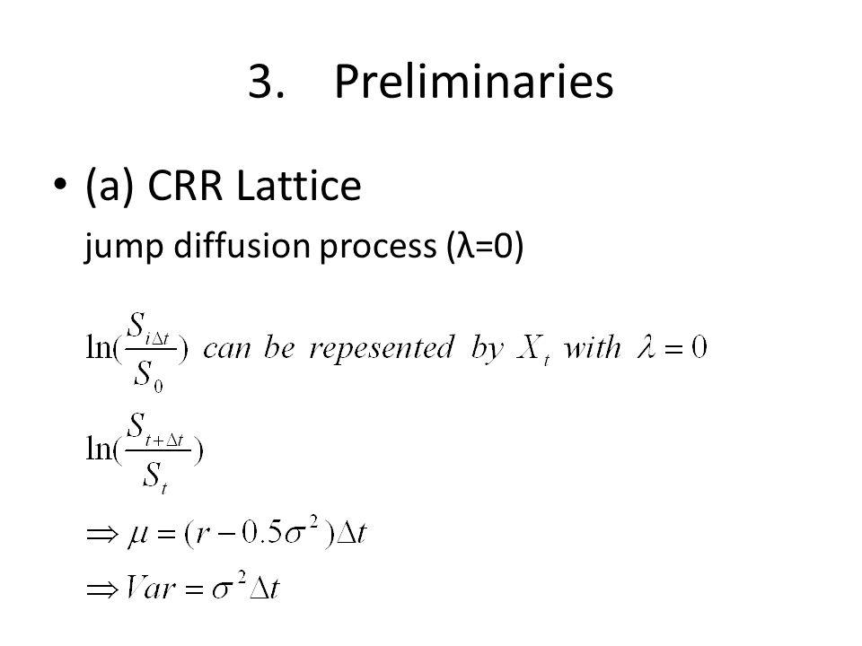 3.Preliminaries (a) CRR Lattice jump diffusion process (λ=0)